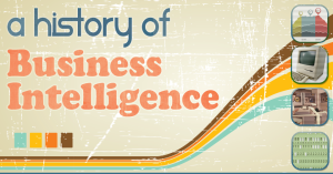 history of business intelligence