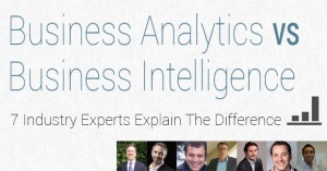 Business Analytics vs Busienss Intelligence